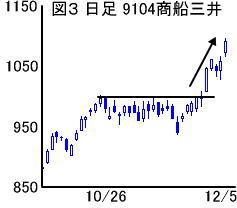 no14-3-06-12-08